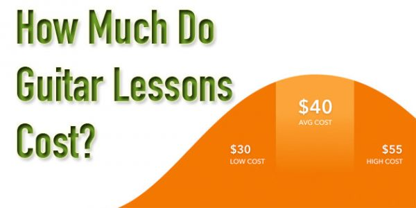 How much do guitar lessons cost